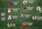 বিশ্ব ফুটবলের সর্বকালের সেরা একাদশ